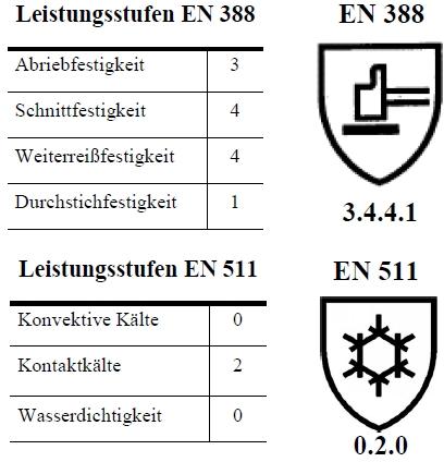 1453p